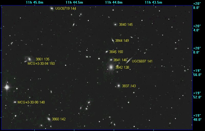 The Leo Cluster (Abell 1367)